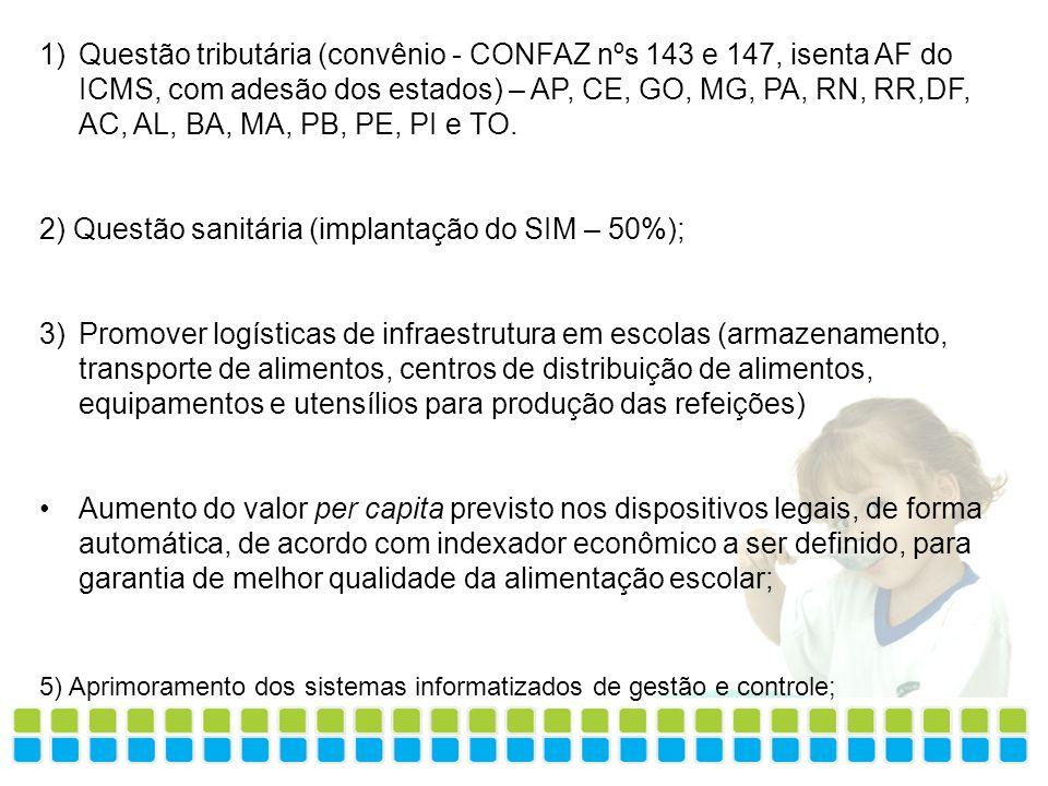 1)Questão tributária (convênio - CONFAZ nºs 143 e 147, isenta AF do ICMS, com adesão dos estados) – AP, CE, GO, MG, PA, RN, RR,DF, AC, AL, BA, MA, PB,