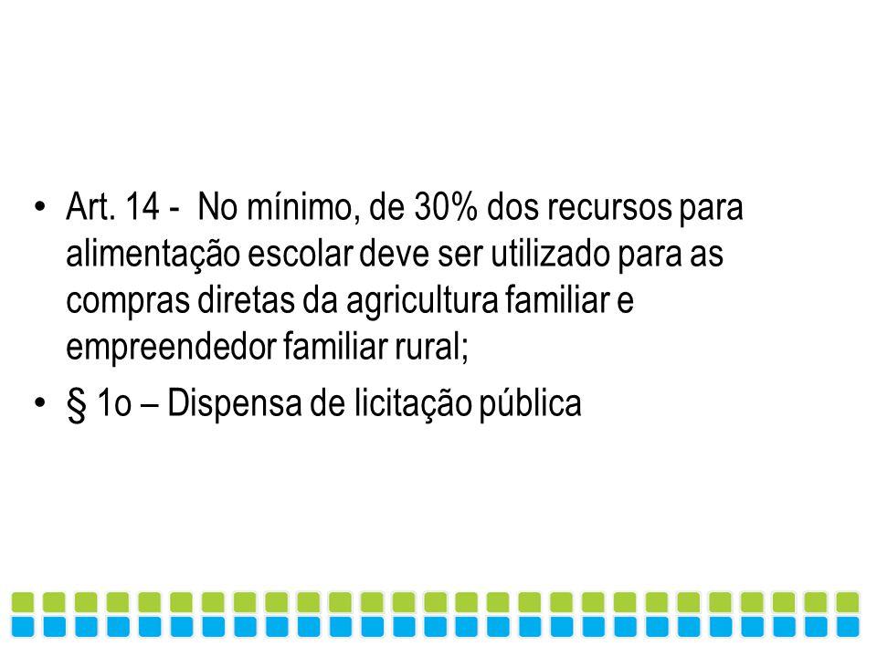 PONTOS CHAVES DO MARCO REGULATÓRIO (Lei 11.947/2009) Art. 14 - No mínimo, de 30% dos recursos para alimentação escolar deve ser utilizado para as comp