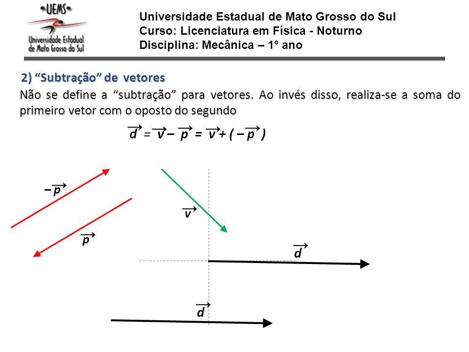 2) Subtração de vetores Não se define a subtração para vetores. Ao invés disso, realiza-se a soma do primeiro vetor com o oposto do segundo Universida