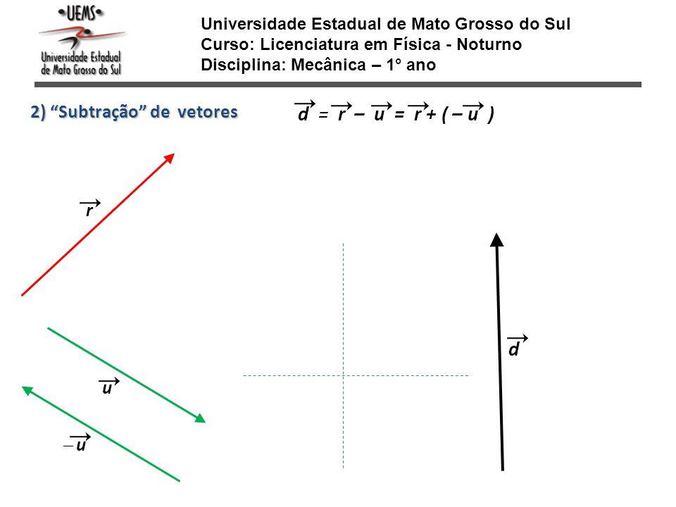 2) Subtração de vetores Universidade Estadual de Mato Grosso do Sul Curso: Licenciatura em Física - Noturno Disciplina: Mecânica – 1° ano d = r – u =