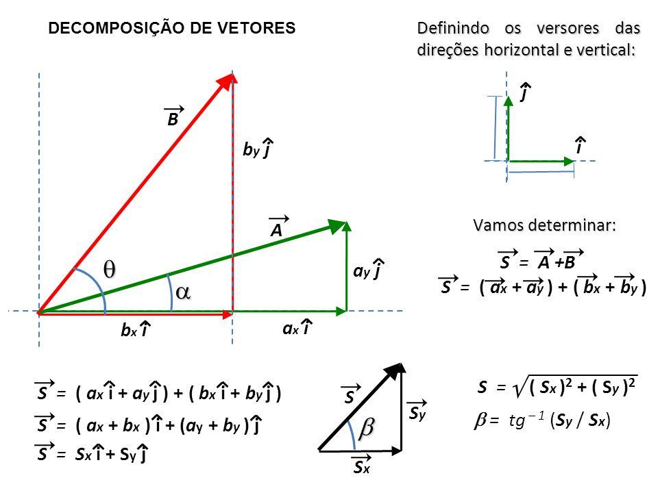 DECOMPOSIÇÃO DE VETORES B A i j ax iax i ay jay j bx ibx i by jby j S = ( a x i + a y j ) + ( b x i + b y j ) S = ( a x + b x ) i + (a y + b y ) j S =