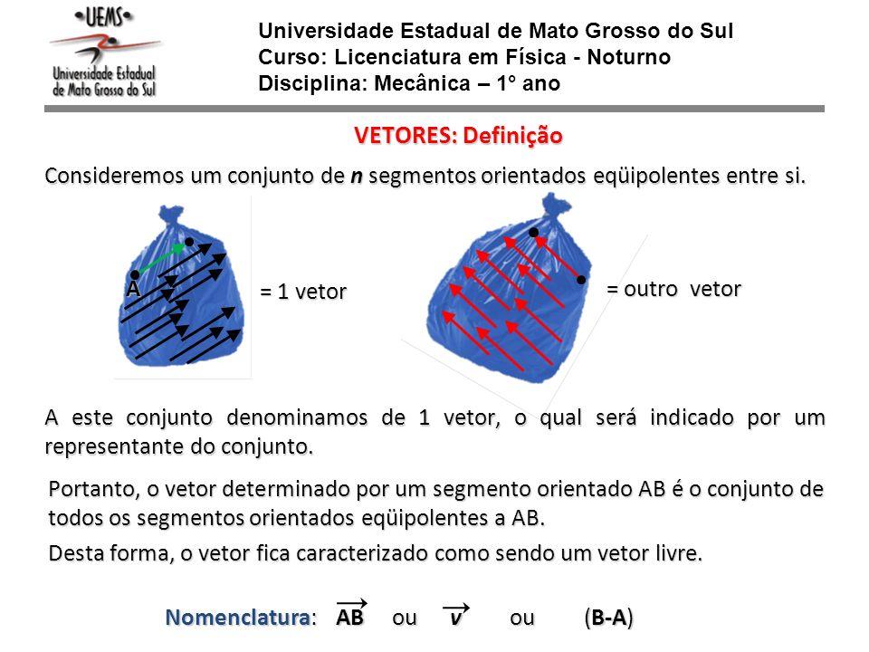 = outro vetor B Universidade Estadual de Mato Grosso do Sul Curso: Licenciatura em Física - Noturno Disciplina: Mecânica – 1° ano Consideremos um conj