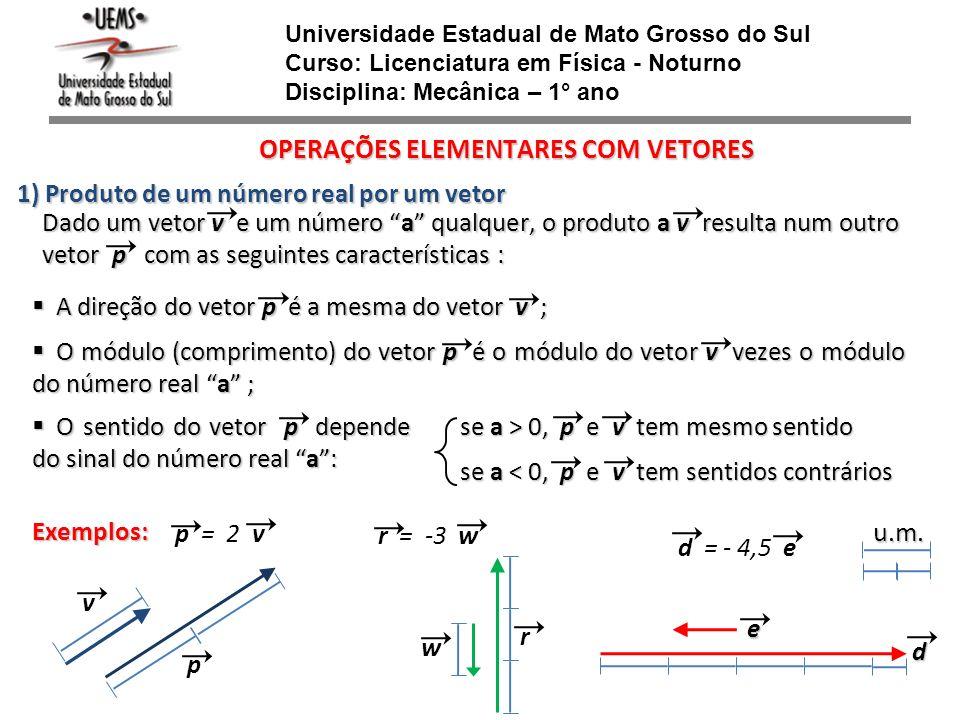 Universidade Estadual de Mato Grosso do Sul Curso: Licenciatura em Física - Noturno Disciplina: Mecânica – 1° ano OPERAÇÕES ELEMENTARES COM VETORES 1)