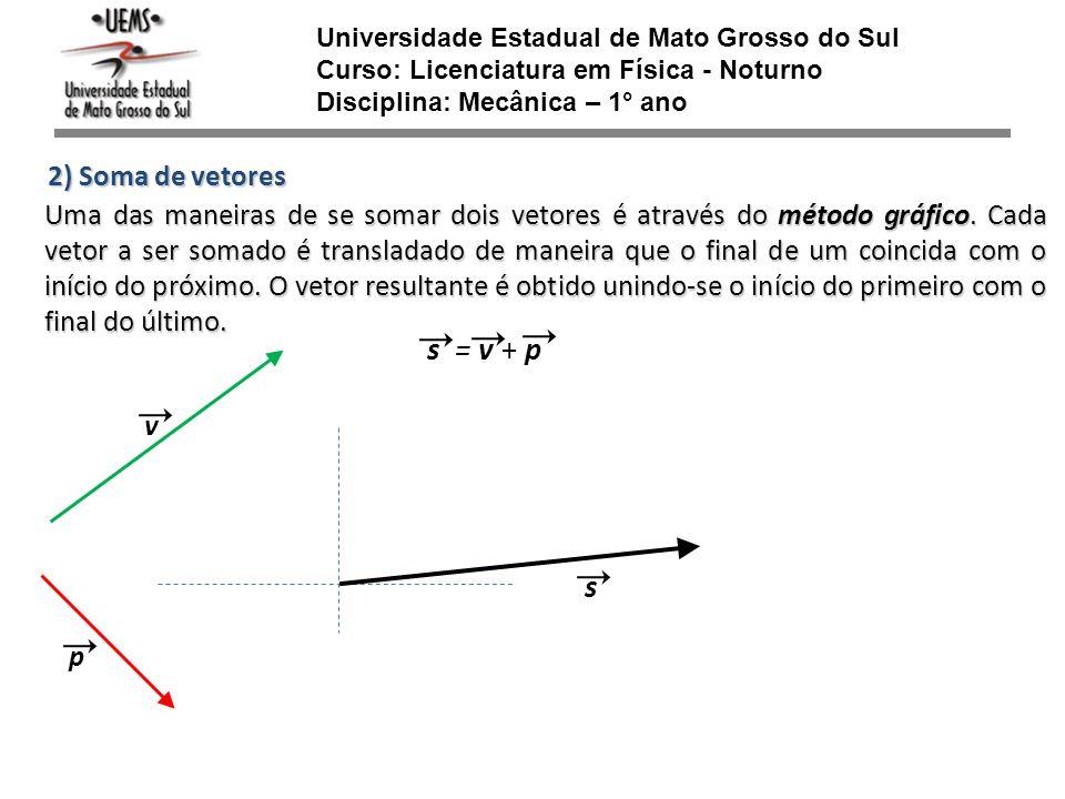 Universidade Estadual de Mato Grosso do Sul Curso: Licenciatura em Física - Noturno Disciplina: Mecânica – 1° ano 2) Soma de vetores Uma das maneiras