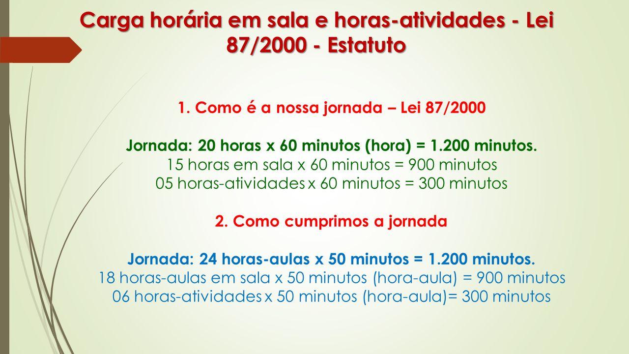 1. Como é a nossa jornada – Lei 87/2000 Jornada: 20 horas x 60 minutos (hora) = 1.200 minutos. 15 horas em sala x 60 minutos = 900 minutos 05 horas-at