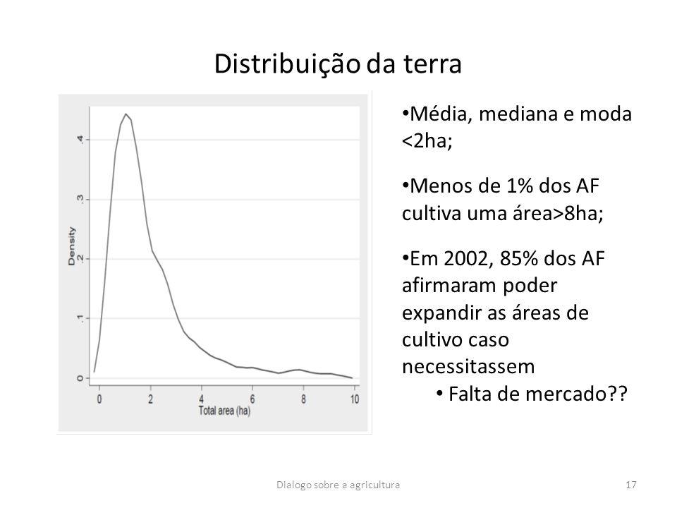 17 Distribuição da terra Média, mediana e moda <2ha; Menos de 1% dos AF cultiva uma área>8ha; Em 2002, 85% dos AF afirmaram poder expandir as áreas de