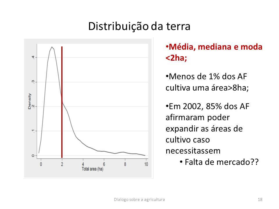 Distribuição da terra 18Dialogo sobre a agricultura Média, mediana e moda <2ha; Menos de 1% dos AF cultiva uma área>8ha; Em 2002, 85% dos AF afirmaram