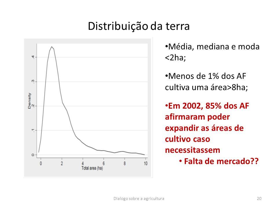Dialogo sobre a agricultura20 Distribuição da terra Média, mediana e moda <2ha; Menos de 1% dos AF cultiva uma área>8ha; Em 2002, 85% dos AF afirmaram