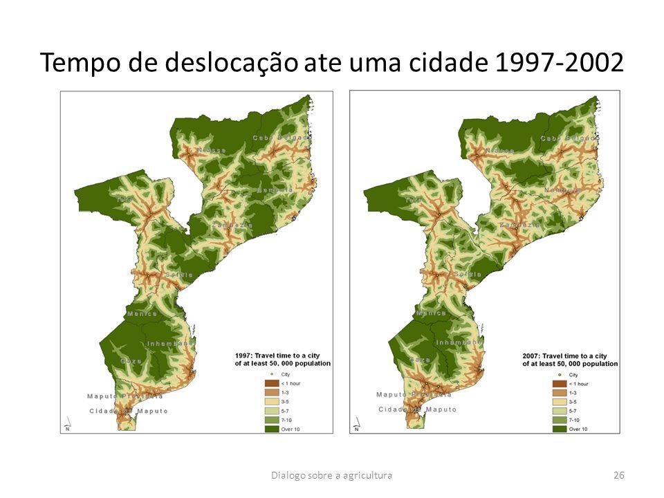 26 Tempo de deslocação ate uma cidade 1997-2002