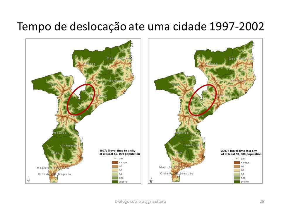 28 Tempo de deslocação ate uma cidade 1997-2002