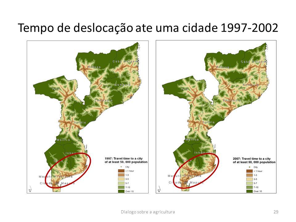 Dialogo sobre a agricultura29 Tempo de deslocação ate uma cidade 1997-2002