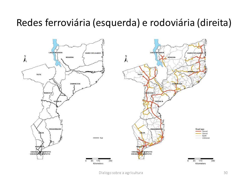 Redes ferroviária (esquerda) e rodoviária (direita) 30Dialogo sobre a agricultura