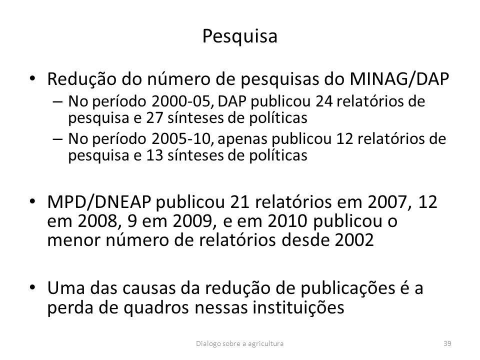 Pesquisa Redução do número de pesquisas do MINAG/DAP – No período 2000-05, DAP publicou 24 relatórios de pesquisa e 27 sínteses de políticas – No perí