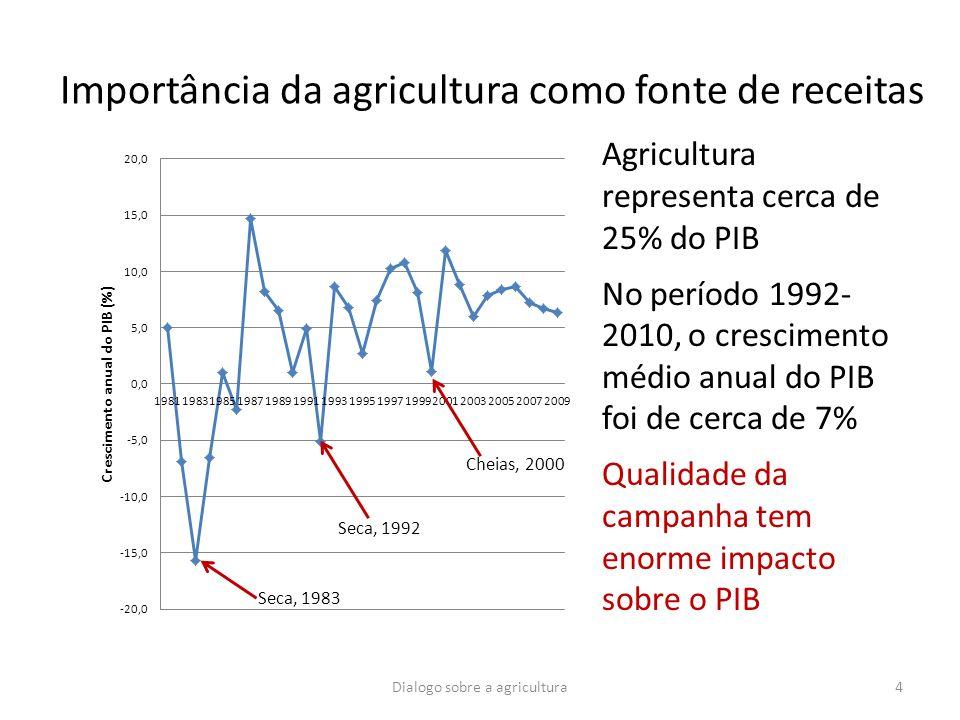 Importância da agricultura como fonte de receitas Agricultura representa cerca de 25% do PIB No período 1992- 2010, o crescimento médio anual do PIB f