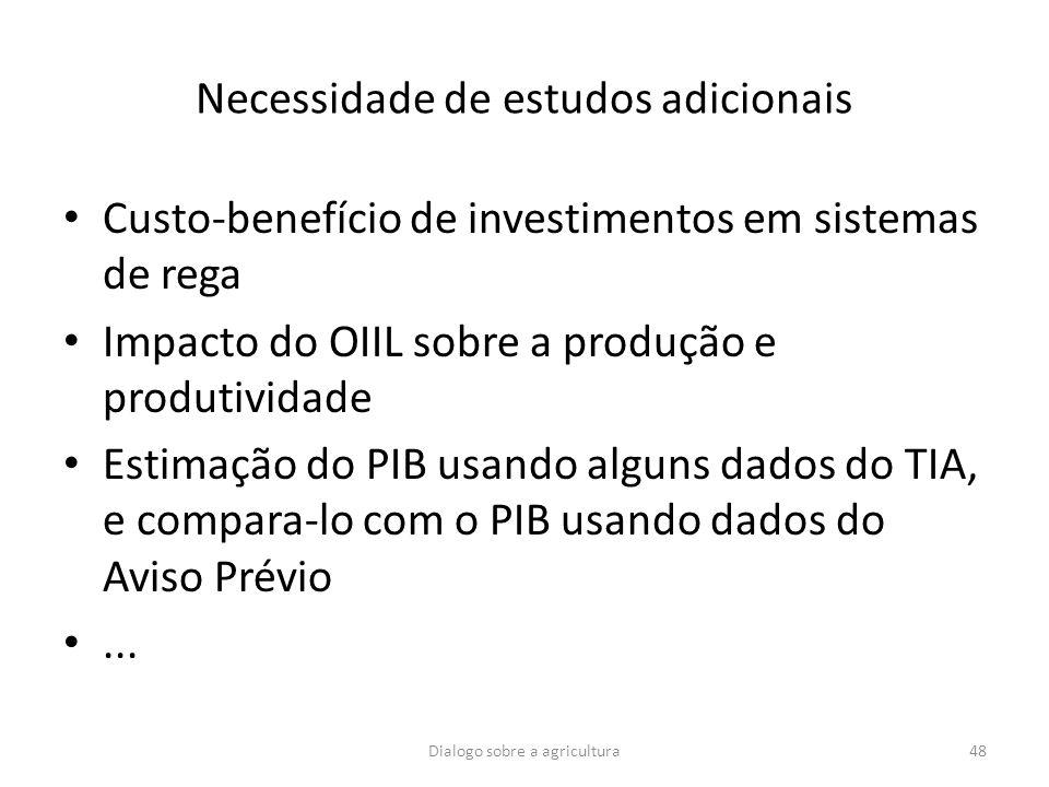 Necessidade de estudos adicionais Custo-benefício de investimentos em sistemas de rega Impacto do OIIL sobre a produção e produtividade Estimação do P