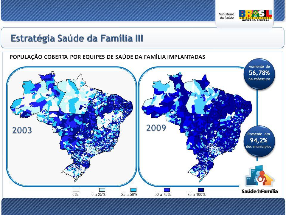 0%0 a 25%25 a 50%50 a 75%75 a 100% Estratégia Saúde da Família III POPULAÇÃO COBERTA POR EQUIPES DE SAÚDE DA FAMÍLIA IMPLANTADAS Aumento de 56,78% na cobertura Presente em 94,2% dos municípios