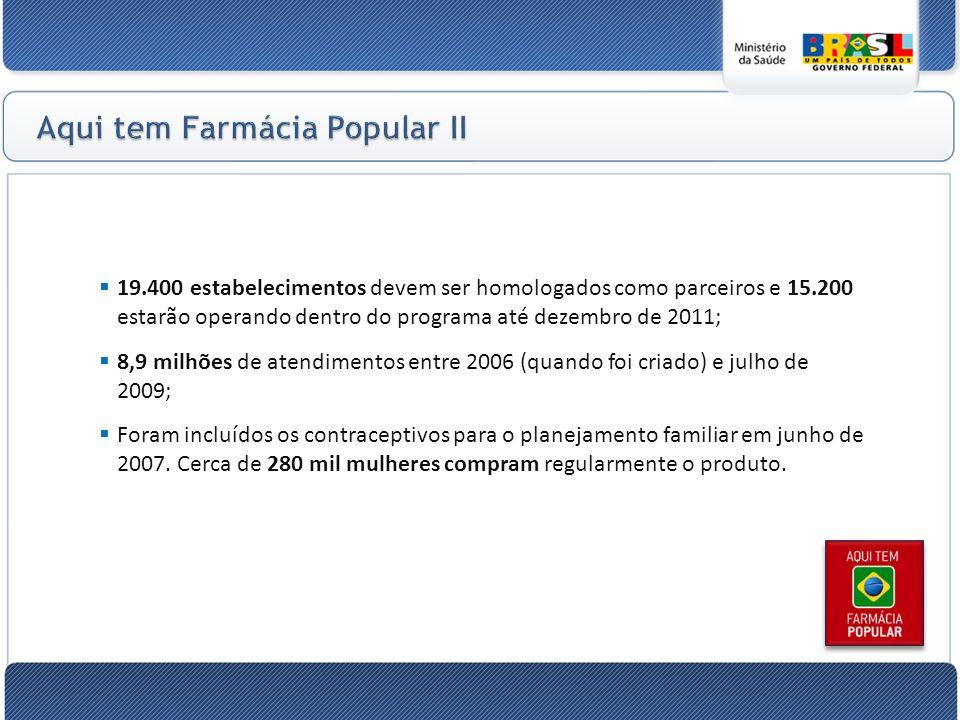 19.400 estabelecimentos devem ser homologados como parceiros e 15.200 estarão operando dentro do programa até dezembro de 2011; 8,9 milhões de atendimentos entre 2006 (quando foi criado) e julho de 2009; Foram incluídos os contraceptivos para o planejamento familiar em junho de 2007.