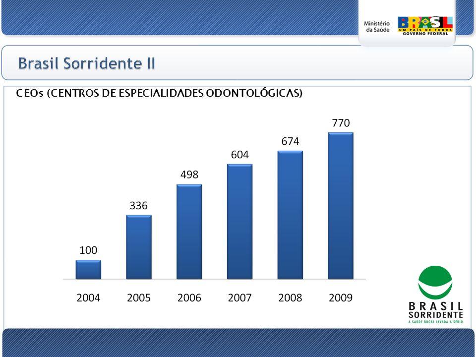CEOs (CENTROS DE ESPECIALIDADES ODONTOLÓGICAS)