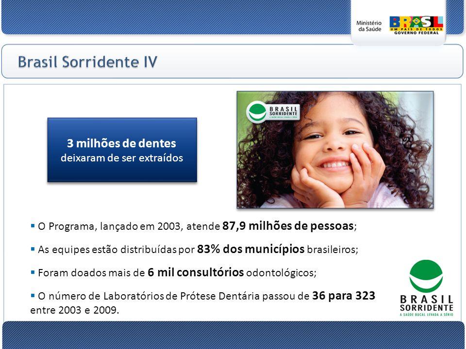 O Programa, lançado em 2003, atende 87,9 milhões de pessoas ; As equipes estão distribuídas por 83% dos municípios brasileiros; Foram doados mais de 6 mil consultórios odontológicos; O número de Laboratórios de Prótese Dentária passou de 36 para 323 entre 2003 e 2009.