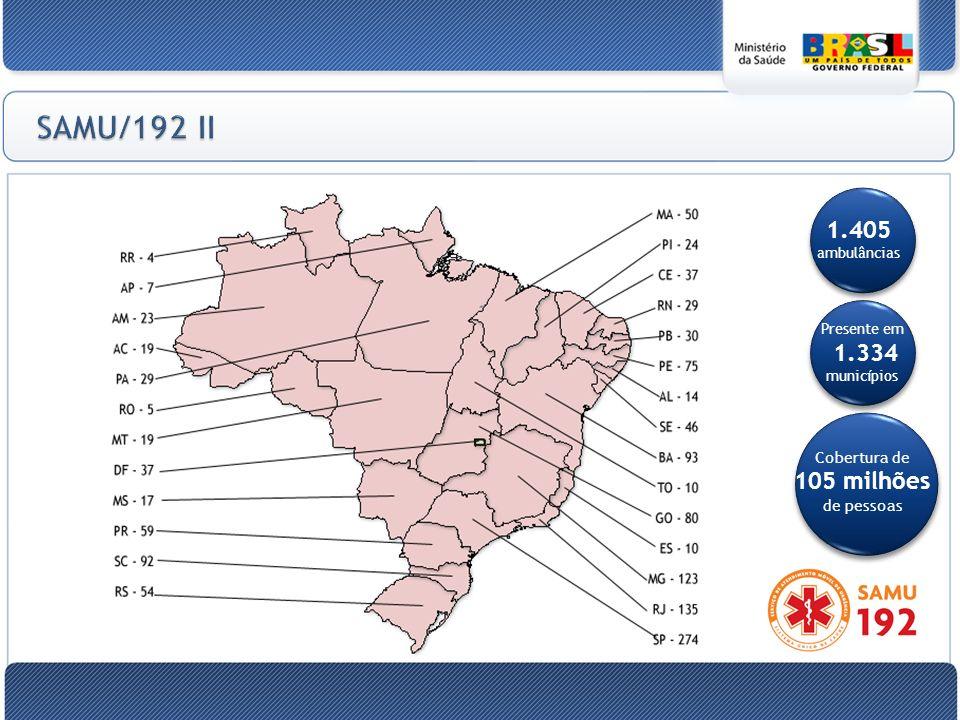 Presente em 1.334 municípios 1.405 ambulâncias Cobertura de 105 milhões de pessoas