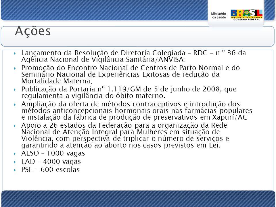 Ações Lançamento da Resolução de Diretoria Colegiada – RDC – n º 36 da Agência Nacional de Vigilância Sanitária/ANVISA: Promoção do Encontro Nacional de Centros de Parto Normal e do Seminário Nacional de Experiências Exitosas de redução da Mortalidade Materna; Publicação da Portaria nº 1.119/GM de 5 de junho de 2008, que regulamenta a vigilância do óbito materno.