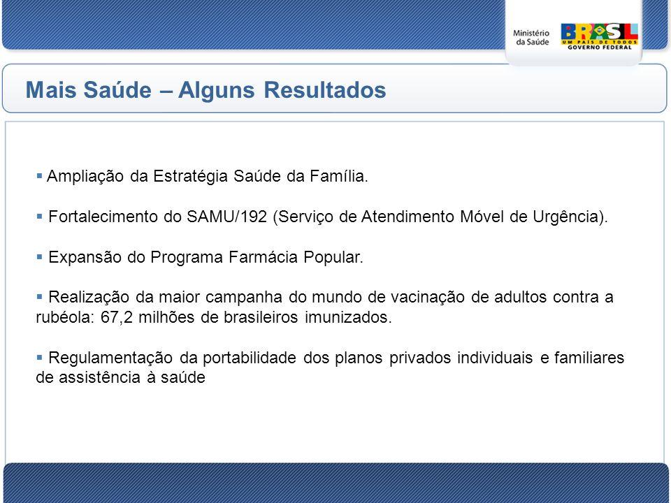 Ampliação da Estratégia Saúde da Família.