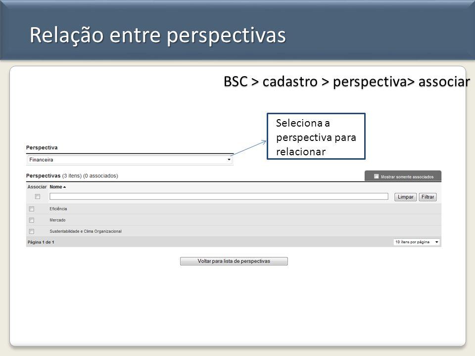 Relação entre perspectivas BSC > cadastro > perspectiva> associar Seleciona a perspectiva para relacionar