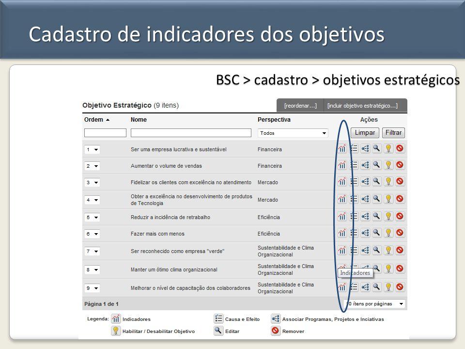 Cadastro de indicadores dos objetivos BSC > cadastro > objetivos estratégicos