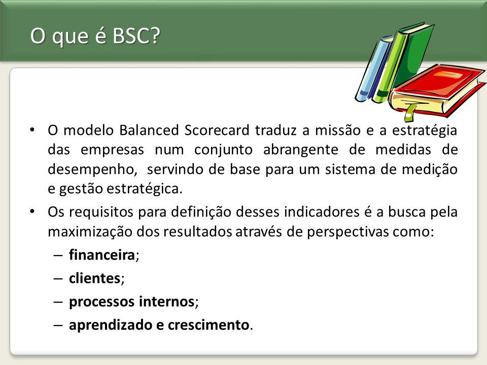 O que é BSC? O modelo Balanced Scorecard traduz a missão e a estratégia das empresas num conjunto abrangente de medidas de desempenho, servindo de bas