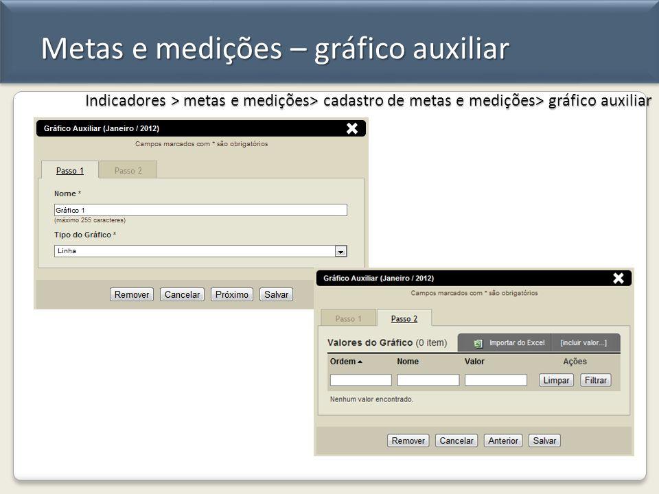 Metas e medições – gráfico auxiliar Indicadores > metas e medições> cadastro de metas e medições> gráfico auxiliar