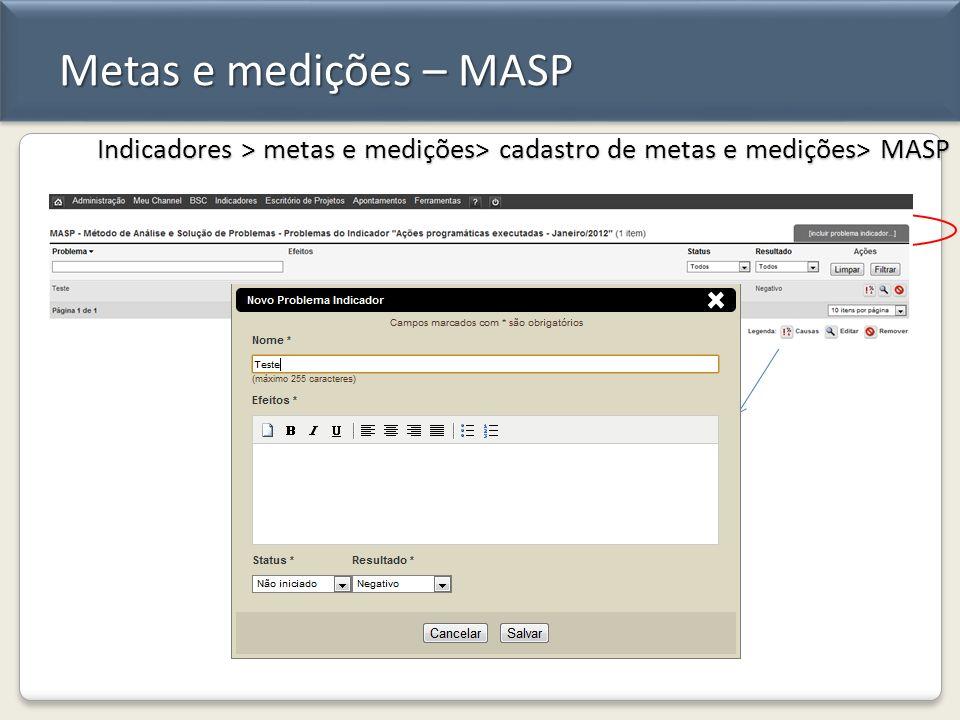 Metas e medições – MASP Indicadores > metas e medições> cadastro de metas e medições> MASP