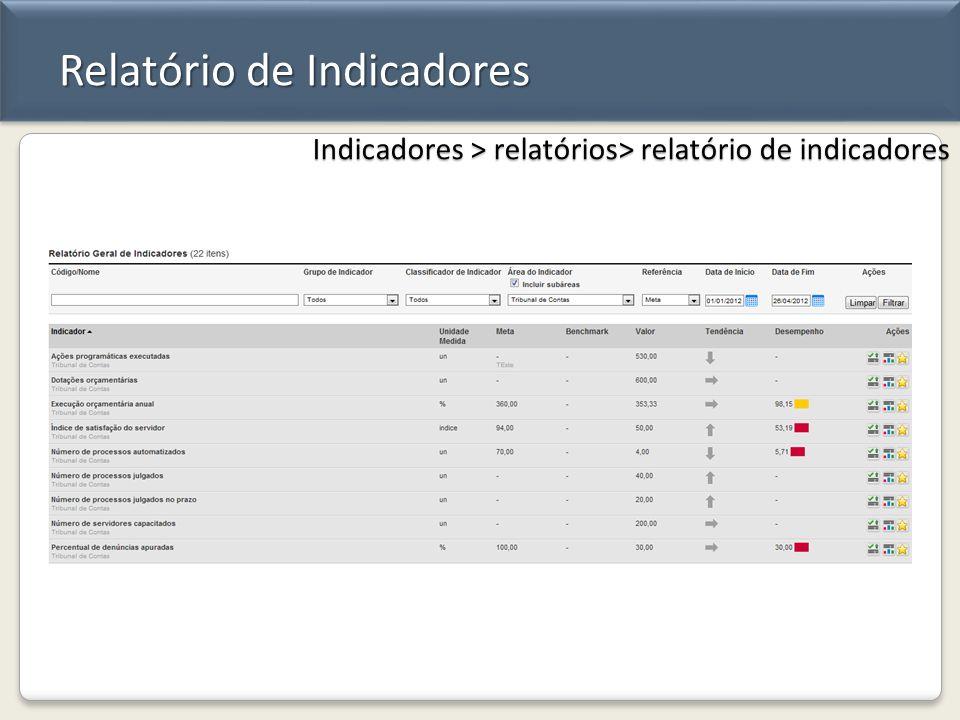 Relatório de Indicadores Indicadores > relatórios> relatório de indicadores