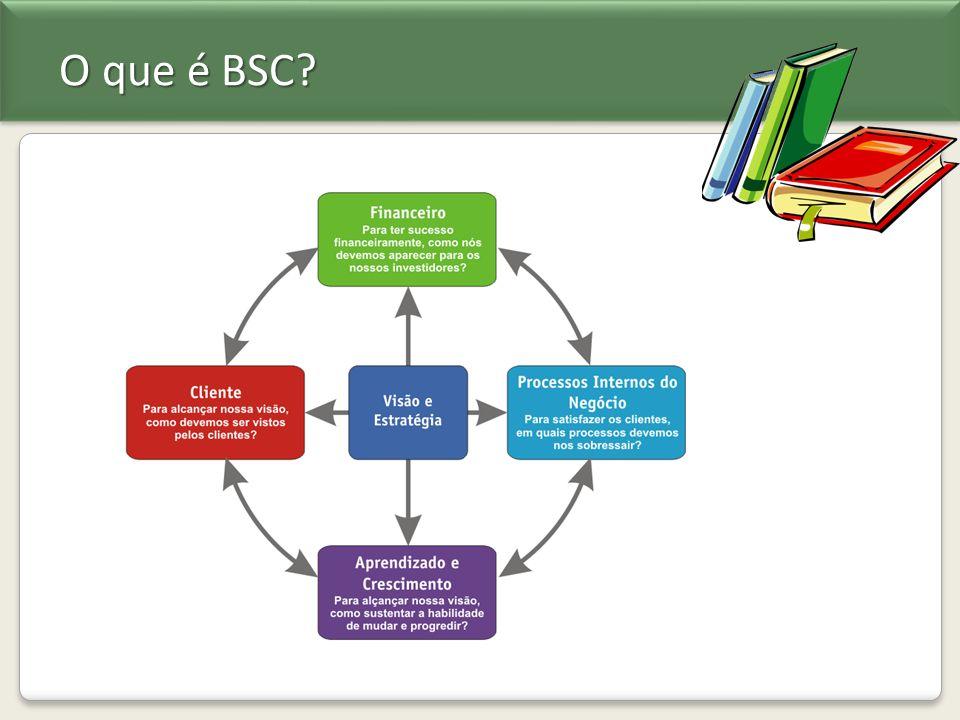 O que é BSC?
