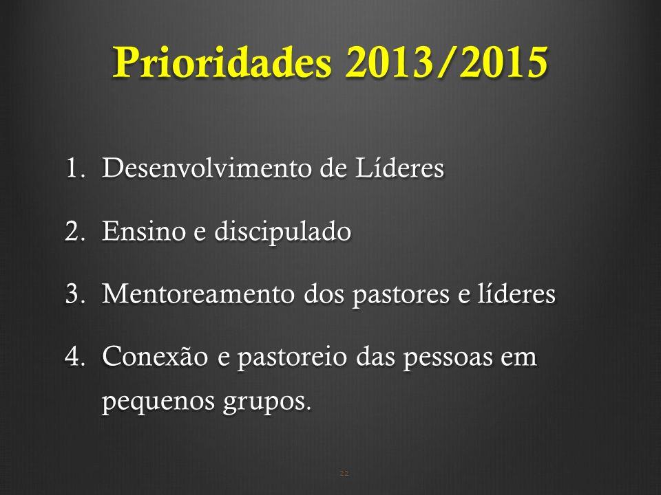 Prioridades 2013/2015 1. Desenvolvimento de Líderes 2. Ensino e discipulado 3. Mentoreamento dos pastores e líderes 4. Conexão e pastoreio das pessoas