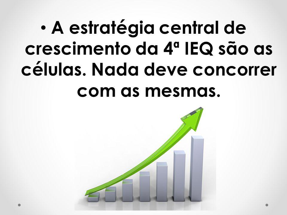 A estratégia central de crescimento da 4ª IEQ são as células. Nada deve concorrer com as mesmas.