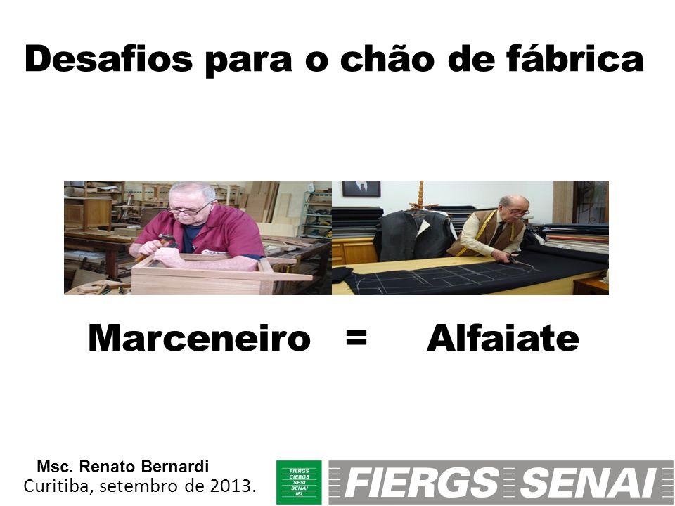 Desafios para o chão de fábrica Marceneiro = Alfaiate Curitiba, setembro de 2013. Msc. Renato Bernardi