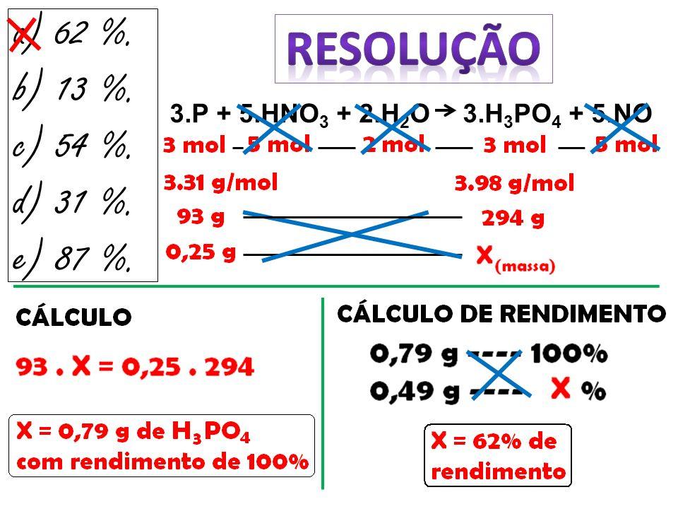a) 62 %. b) 13 %. c) 54 %. d) 31 %. e) 87 %. 3.P + 5.HNO 3 + 2.H 2 O 3.H 3 PO 4 + 5.NO