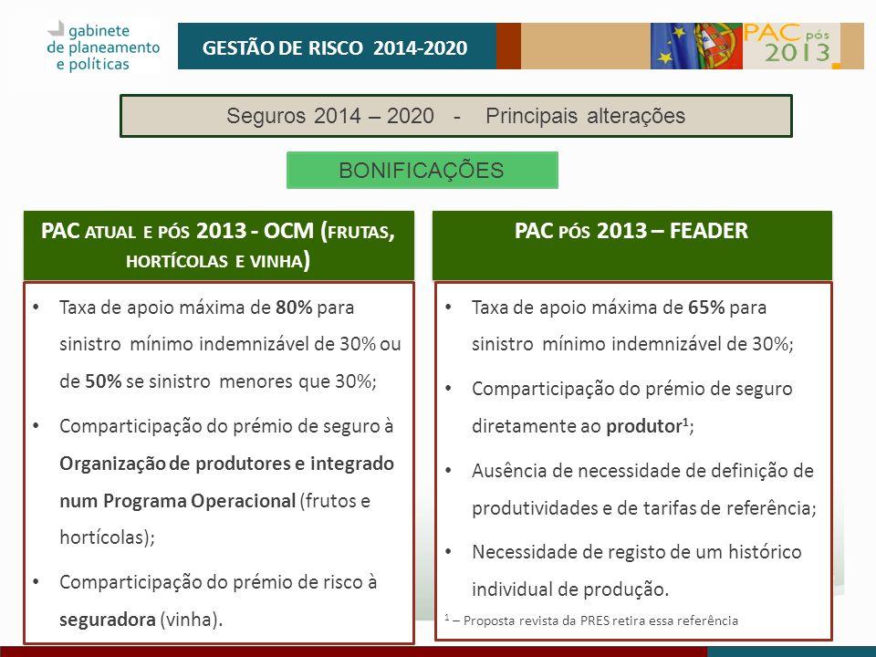 10 GESTÃO DE RISCO 2014-2020 Seguros 2014 – 2020 - Principais alterações BONIFICAÇÕES PAC ATUAL E PÓS 2013 - OCM ( FRUTAS, HORTÍCOLAS E VINHA ) PAC PÓ