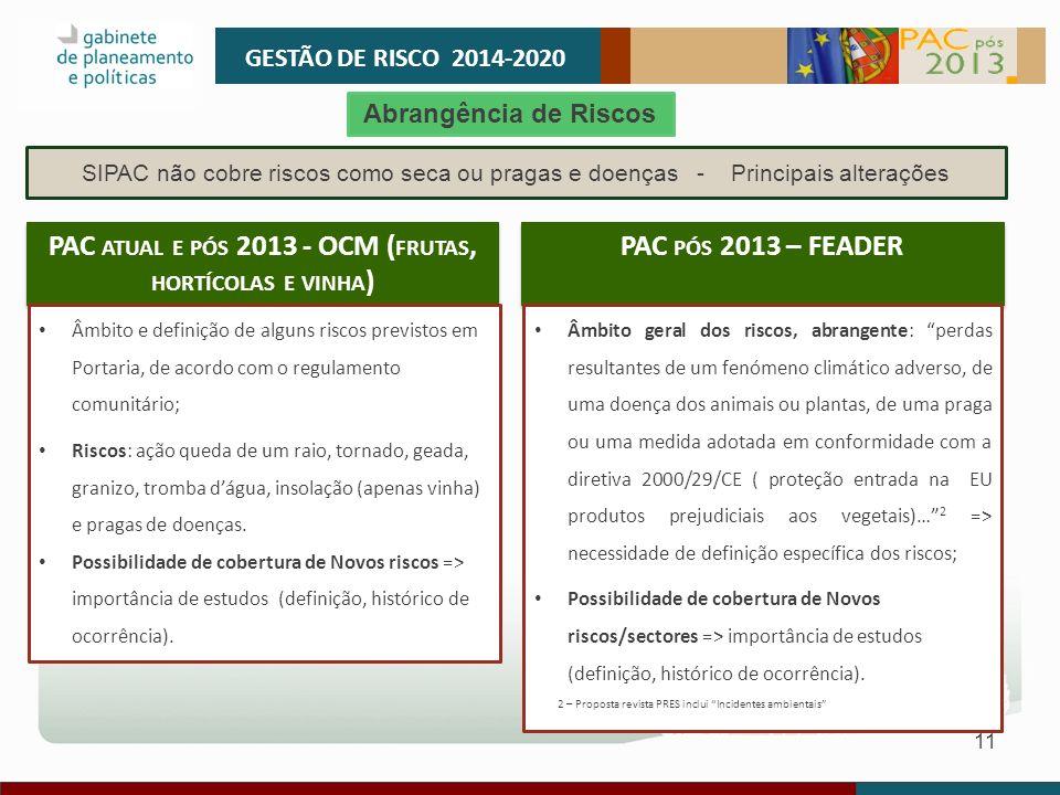 11 GESTÃO DE RISCO 2014-2020 SIPAC não cobre riscos como seca ou pragas e doenças - Principais alterações Abrangência de Riscos PAC ATUAL E PÓS 2013 -