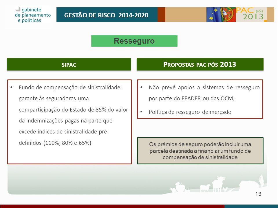 13 GESTÃO DE RISCO 2014-2020 Os prémios de seguro poderão incluir uma parcela destinada a financiar um fundo de compensação de sinistralidade Ressegur