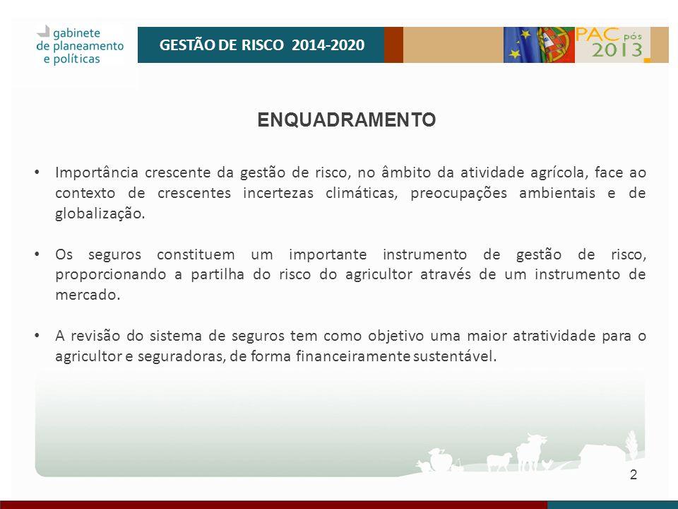 13 GESTÃO DE RISCO 2014-2020 Os prémios de seguro poderão incluir uma parcela destinada a financiar um fundo de compensação de sinistralidade Resseguro SIPAC P ROPOSTAS PAC PÓS 2013 Fundo de compensação de sinistralidade: garante às seguradoras uma comparticipação do Estado de 85% do valor da indemnizações pagas na parte que excede índices de sinistralidade pré- definidos (110%; 80% e 65%) Não prevê apoios a sistemas de resseguro por parte do FEADER ou das OCM; Política de resseguro de mercado