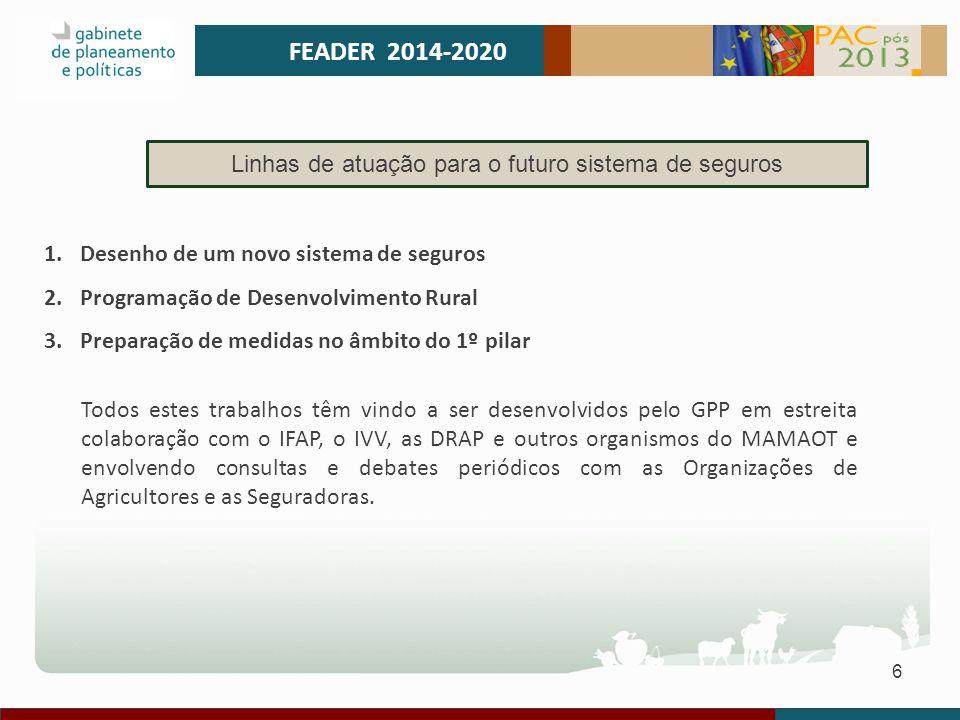 6 FEADER 2014-2020 Linhas de atuação para o futuro sistema de seguros 1.Desenho de um novo sistema de seguros 2.Programação de Desenvolvimento Rural 3