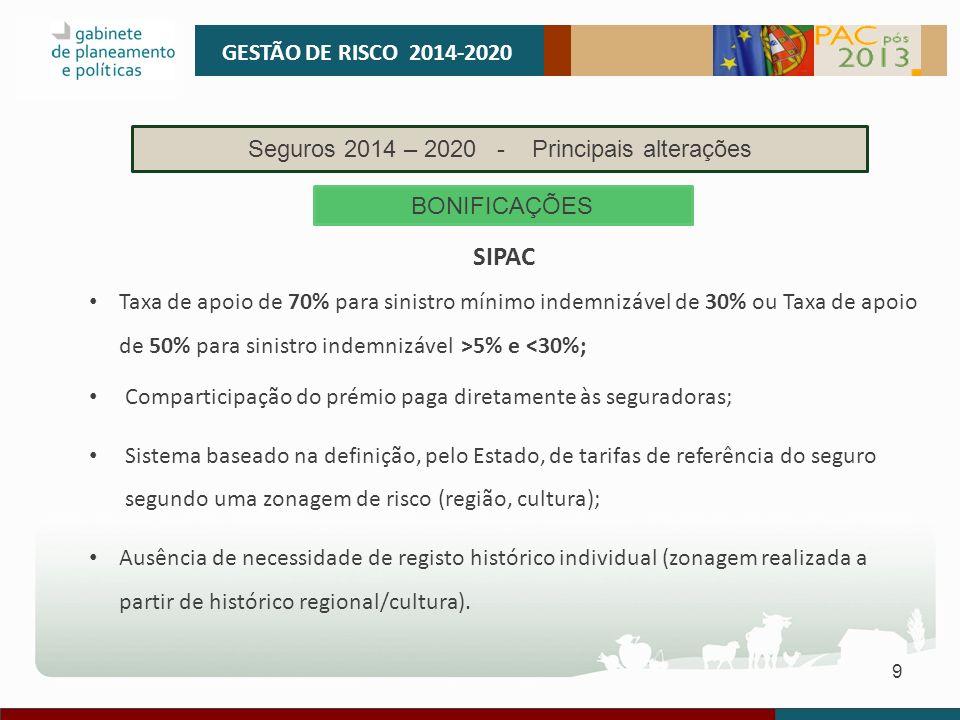 10 GESTÃO DE RISCO 2014-2020 Seguros 2014 – 2020 - Principais alterações BONIFICAÇÕES PAC ATUAL E PÓS 2013 - OCM ( FRUTAS, HORTÍCOLAS E VINHA ) PAC PÓS 2013 – FEADER Taxa de apoio máxima de 80% para sinistro mínimo indemnizável de 30% ou de 50% se sinistro menores que 30%; Comparticipação do prémio de seguro à Organização de produtores e integrado num Programa Operacional (frutos e hortícolas); Comparticipação do prémio de risco à seguradora (vinha).