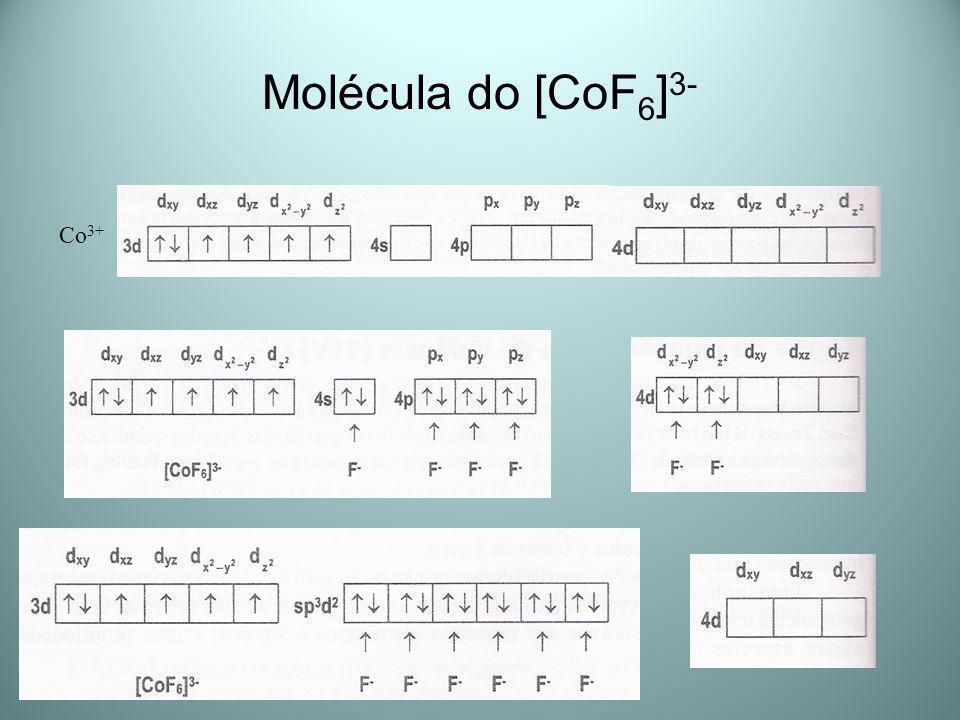 Molécula do [CoF 6 ] 3- Co 3+