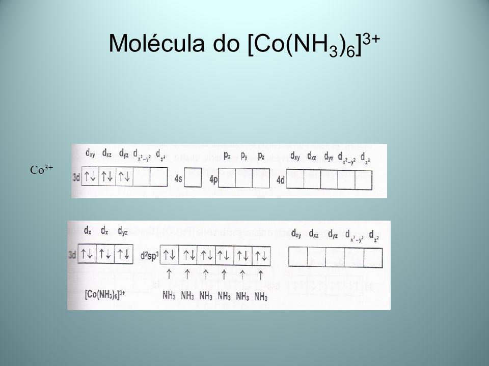 Molécula do [Co(NH 3 ) 6 ] 3+ Co 3+