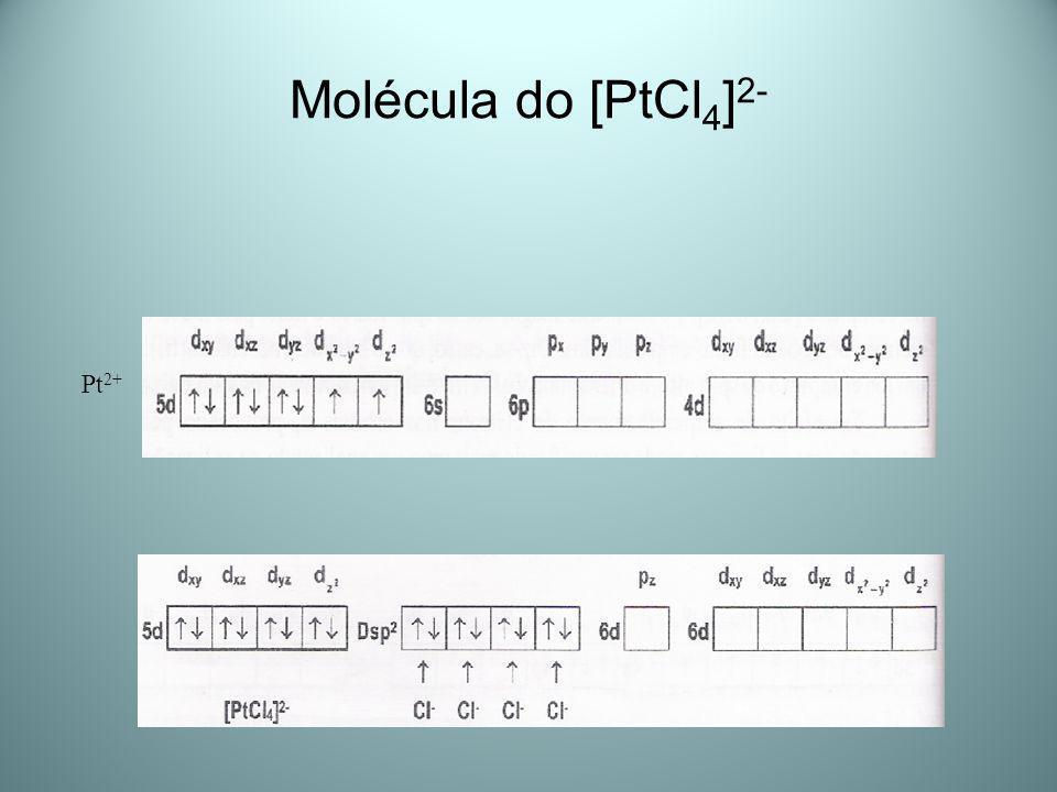 Molécula do [PtCl 4 ] 2- Pt 2+