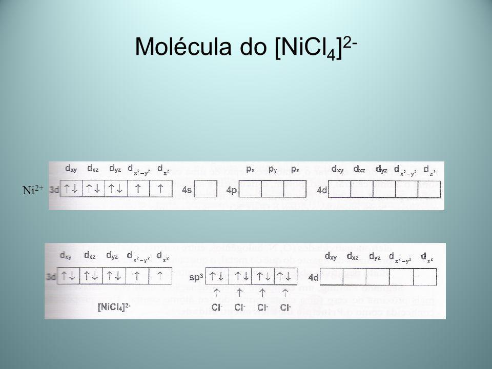 Molécula do [NiCl 4 ] 2- Ni 2+