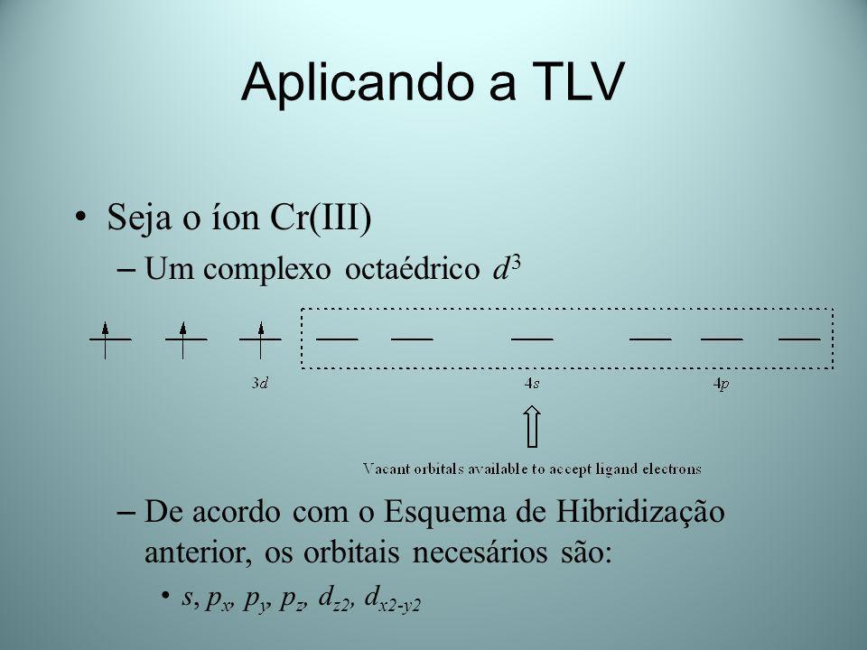 Aplicando a TLV Seja o íon Cr(III) – Um complexo octaédrico d 3 – De acordo com o Esquema de Hibridização anterior, os orbitais necesários são: s, p x