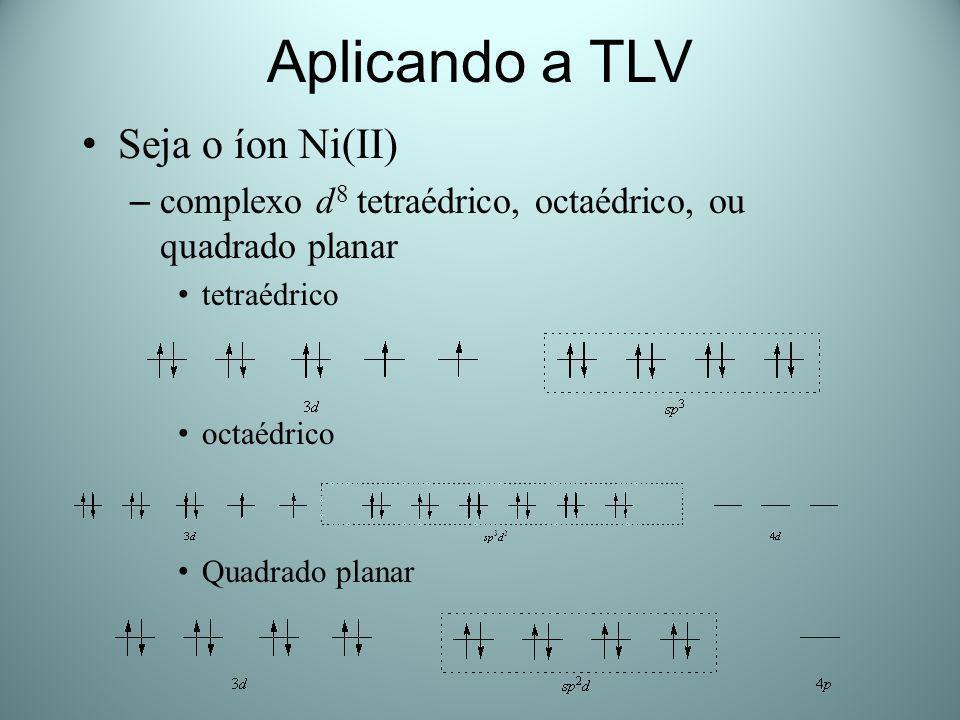 Aplicando a TLV Seja o íon Ni(II) – complexo d 8 tetraédrico, octaédrico, ou quadrado planar tetraédrico octaédrico Quadrado planar