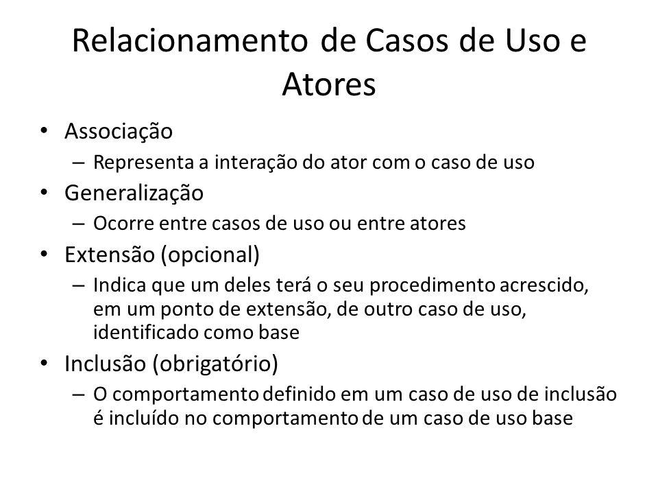 Relacionamento de Casos de Uso e Atores Associação – Representa a interação do ator com o caso de uso Generalização – Ocorre entre casos de uso ou ent